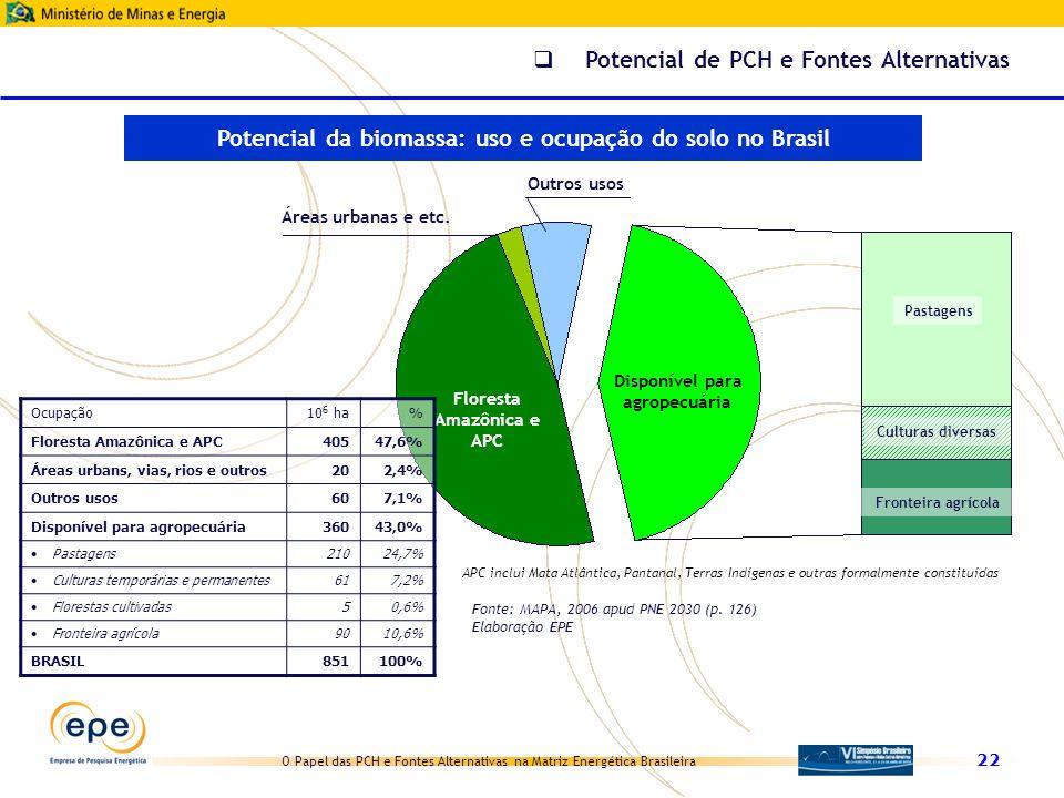 Potencial da biomassa: uso e ocupação do solo no Brasil