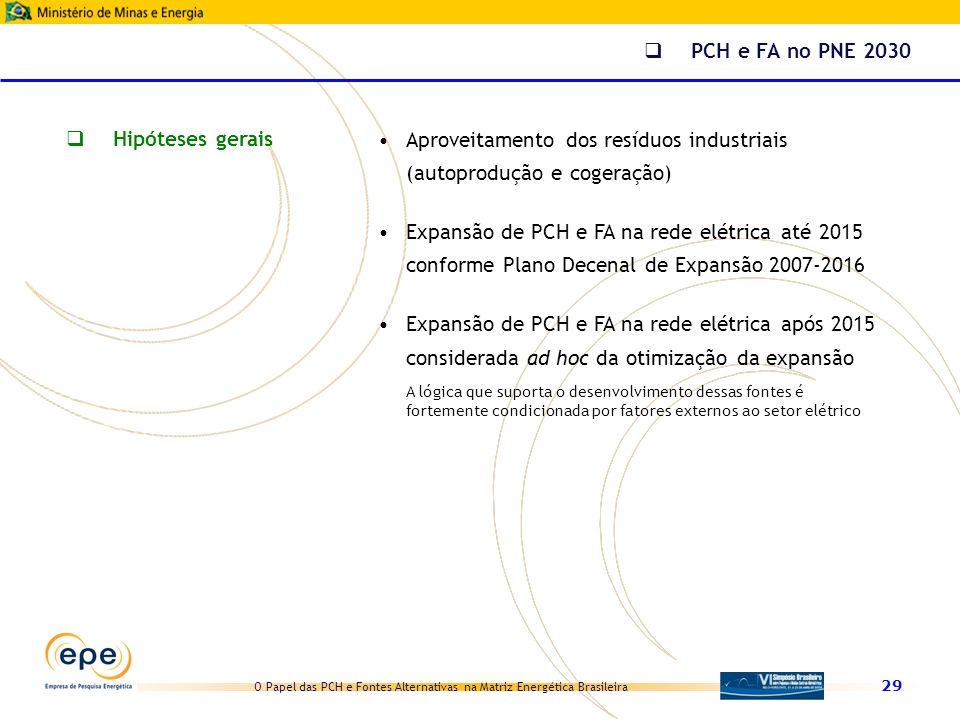 Aproveitamento dos resíduos industriais (autoprodução e cogeração)