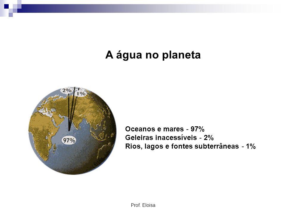 A água no planeta Oceanos e mares - 97% Geleiras inacessíveis - 2%