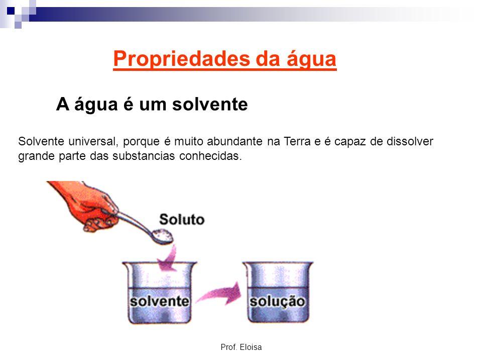 Propriedades da água A água é um solvente