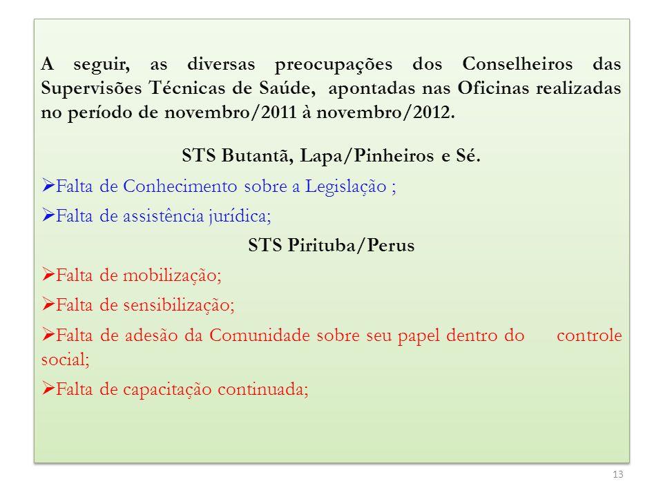 STS Butantã, Lapa/Pinheiros e Sé.