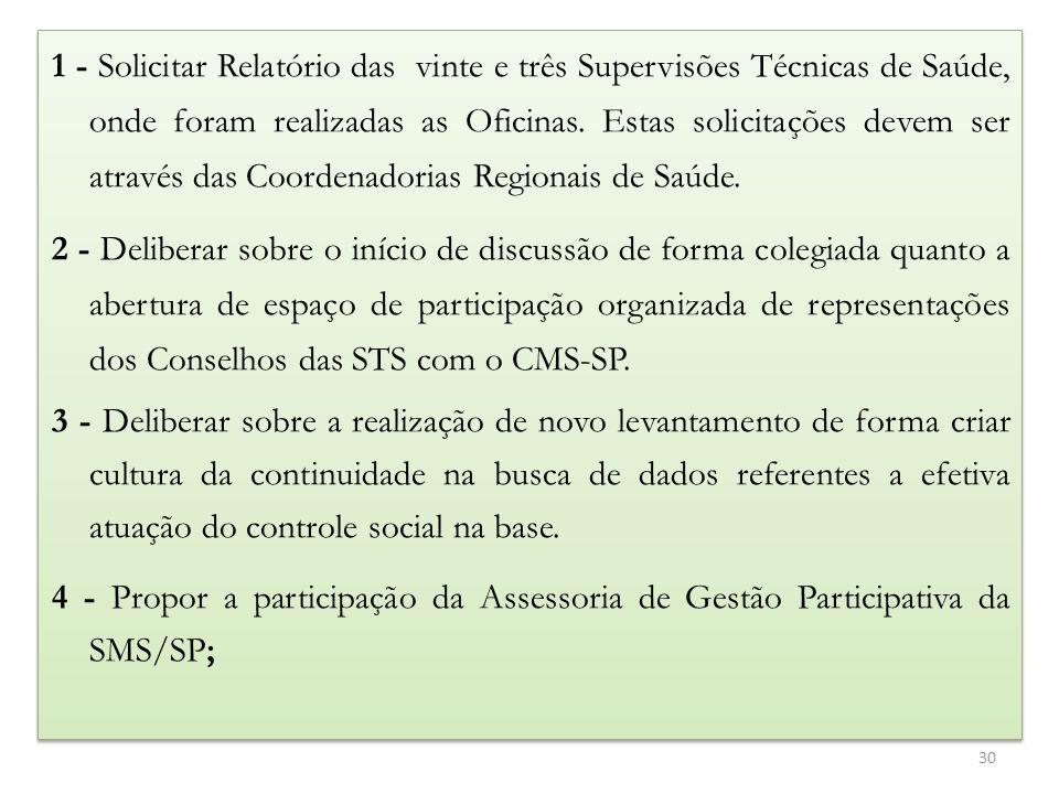 1 - Solicitar Relatório das vinte e três Supervisões Técnicas de Saúde, onde foram realizadas as Oficinas. Estas solicitações devem ser através das Coordenadorias Regionais de Saúde.