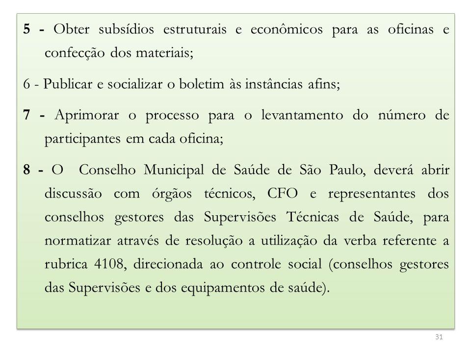 5 - Obter subsídios estruturais e econômicos para as oficinas e confecção dos materiais;