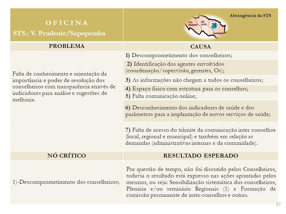 STS.: V. Prudente/Sapopemba
