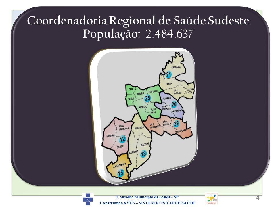 Coordenadoria Regional de Saúde Sudeste
