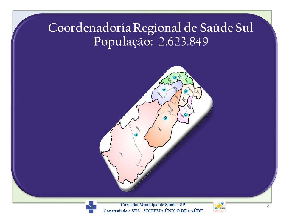 Coordenadoria Regional de Saúde Sul