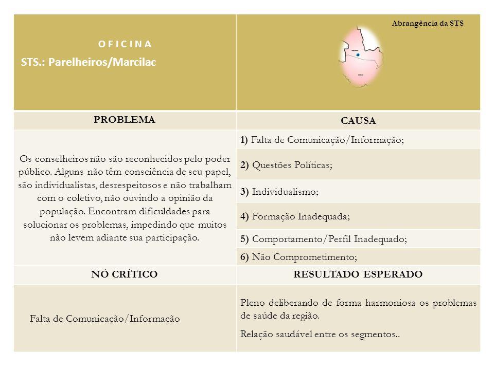 STS.: Parelheiros/Marcilac