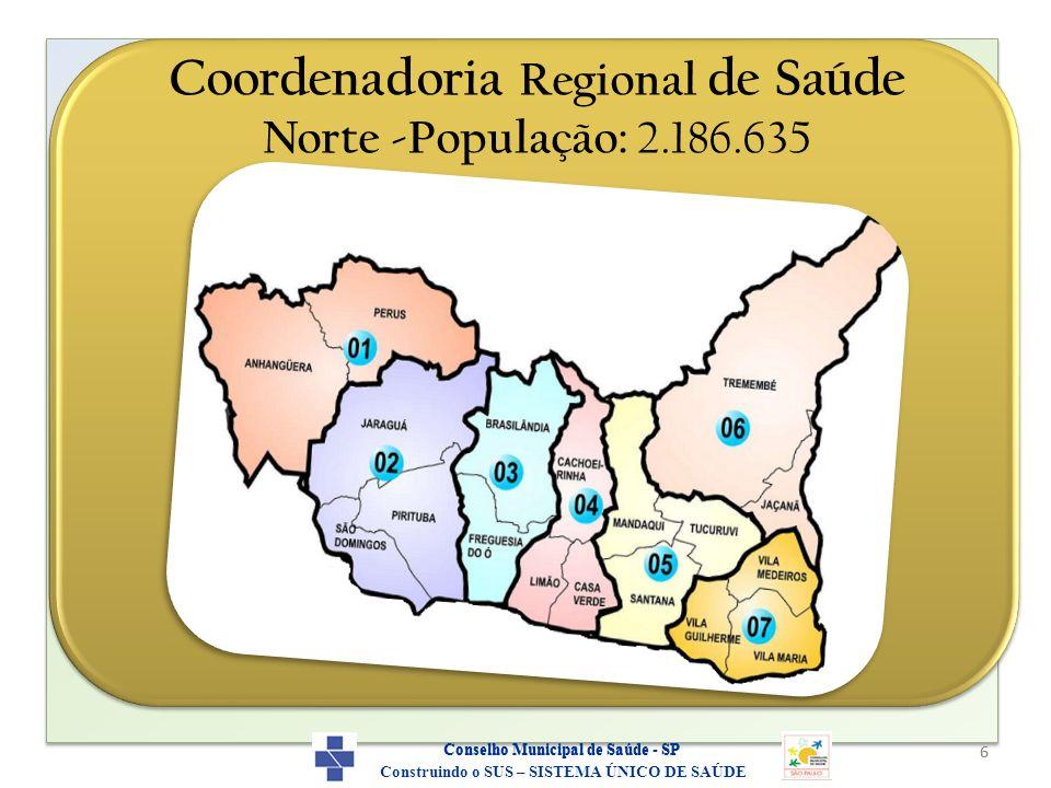 Coordenadoria Regional de Saúde Norte -População: 2.186.635