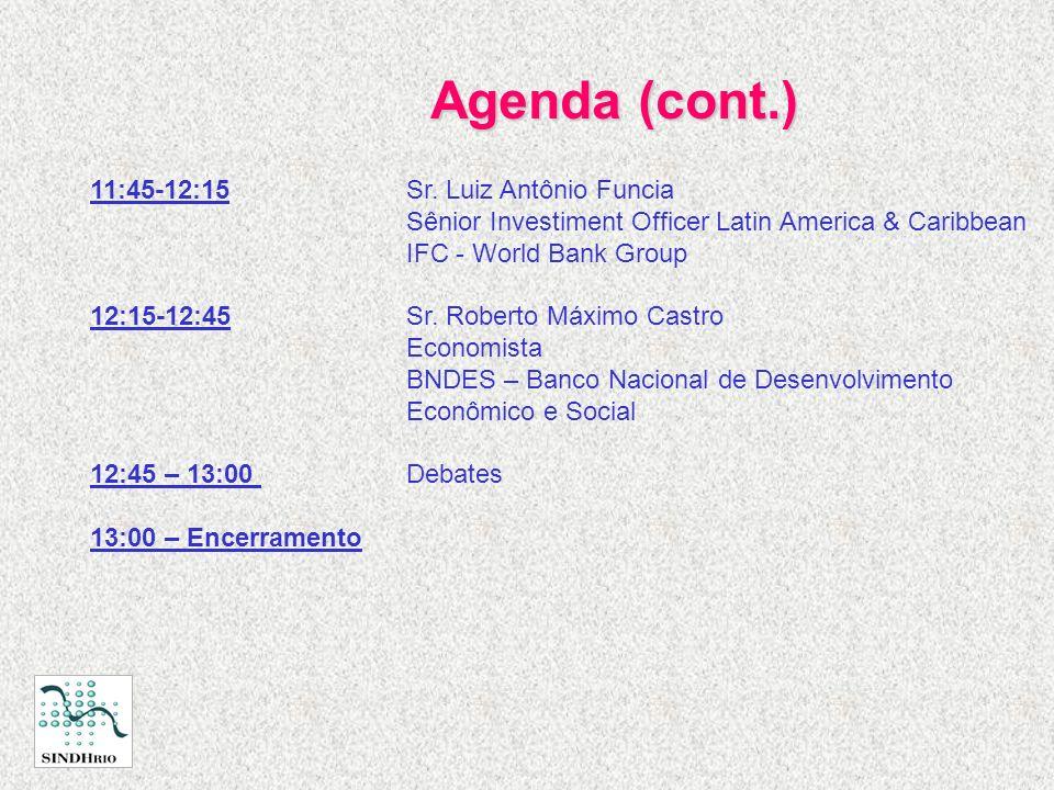 Agenda (cont.) 11:45-12:15 Sr. Luiz Antônio Funcia
