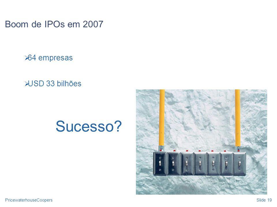 Boom de IPOs em 2007 64 empresas USD 33 bilhões Sucesso