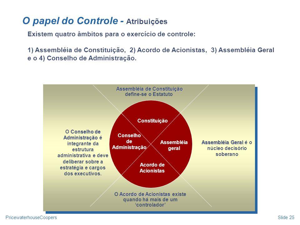 O papel do Controle - Atribuições