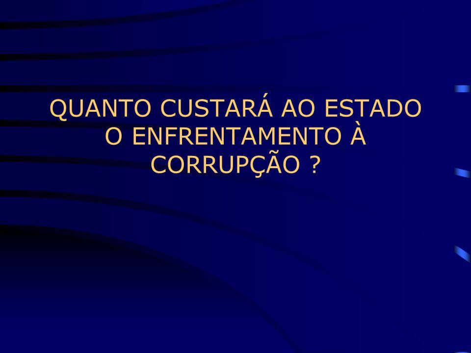 QUANTO CUSTARÁ AO ESTADO O ENFRENTAMENTO À CORRUPÇÃO