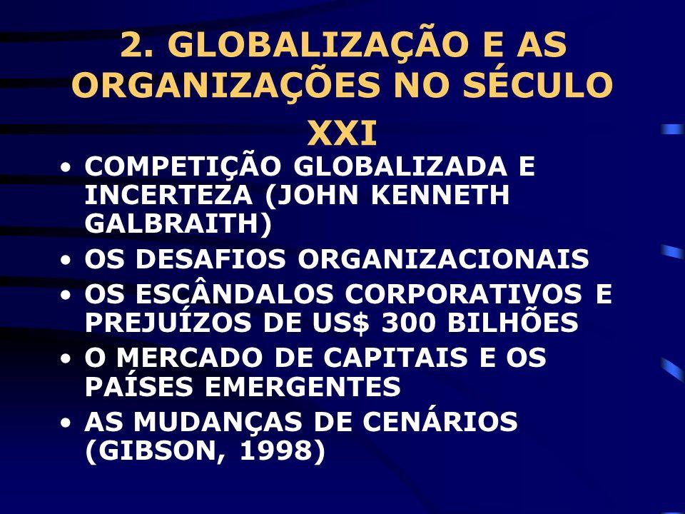 2. GLOBALIZAÇÃO E AS ORGANIZAÇÕES NO SÉCULO XXI