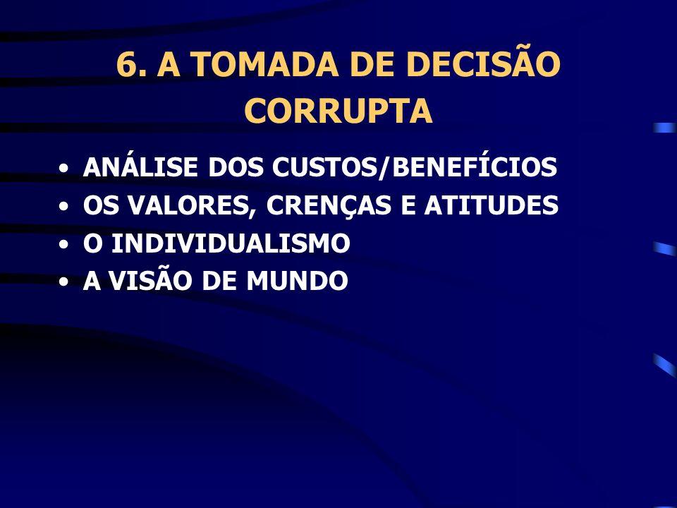 6. A TOMADA DE DECISÃO CORRUPTA