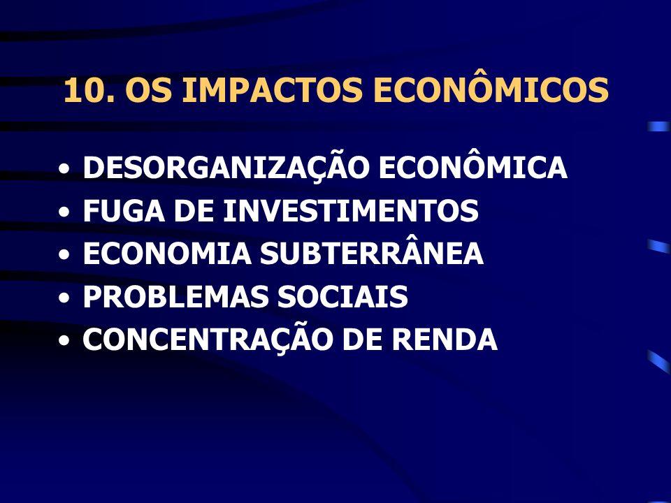 10. OS IMPACTOS ECONÔMICOS
