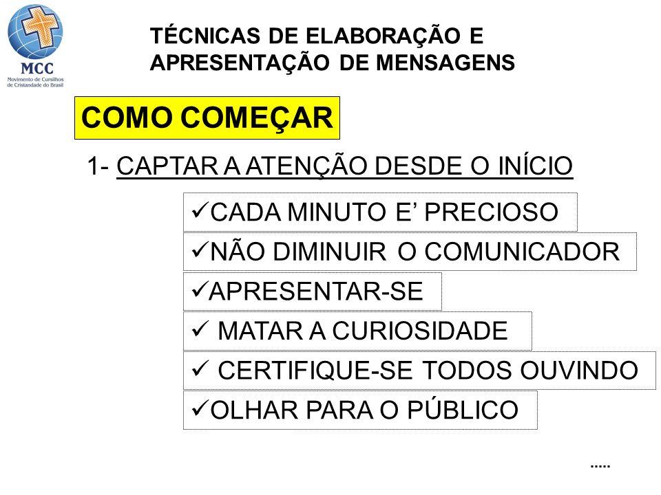 COMO COMEÇAR 1- CAPTAR A ATENÇÃO DESDE O INÍCIO