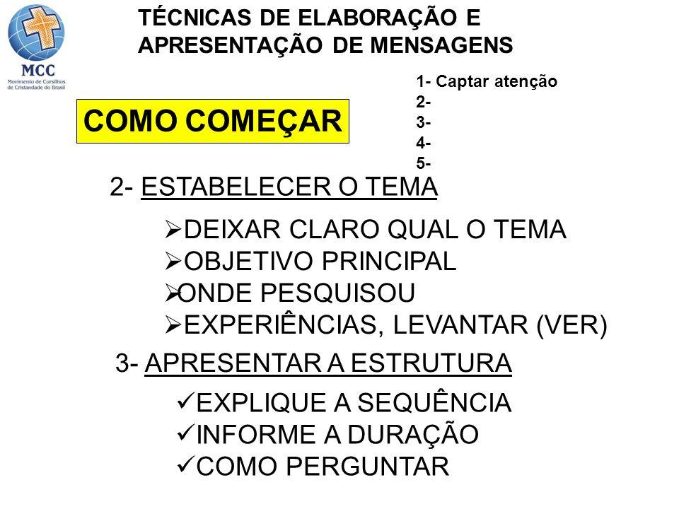 COMO COMEÇAR 2- ESTABELECER O TEMA DEIXAR CLARO QUAL O TEMA