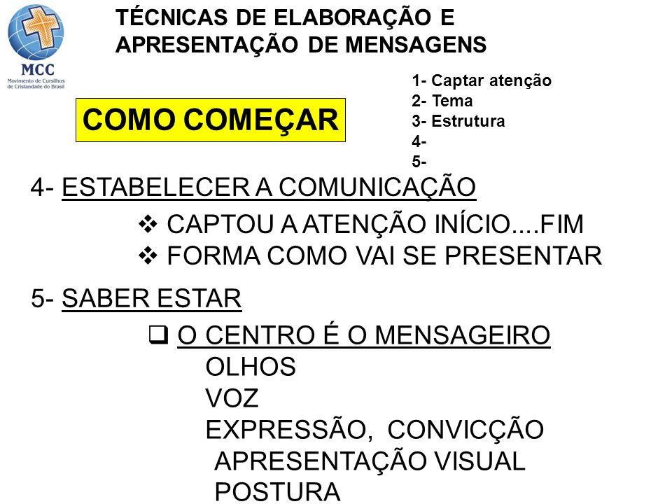 COMO COMEÇAR 4- ESTABELECER A COMUNICAÇÃO