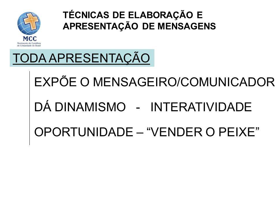 EXPÕE O MENSAGEIRO/COMUNICADOR