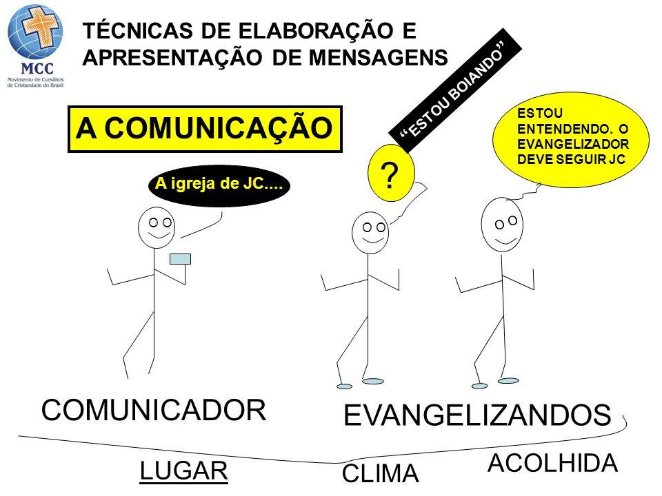 A COMUNICAÇÃO COMUNICADOR EVANGELIZANDOS ACOLHIDA LUGAR CLIMA