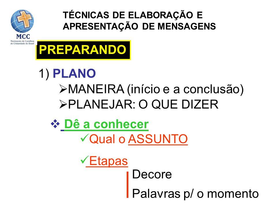 MANEIRA (início e a conclusão) PLANEJAR: O QUE DIZER