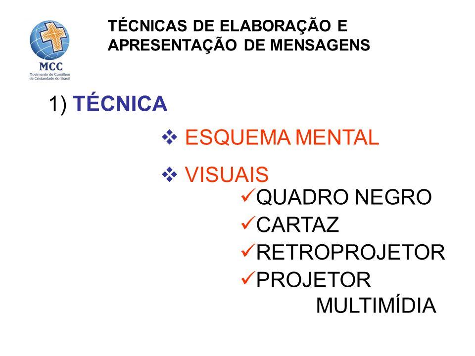 1) TÉCNICA ESQUEMA MENTAL VISUAIS QUADRO NEGRO CARTAZ RETROPROJETOR