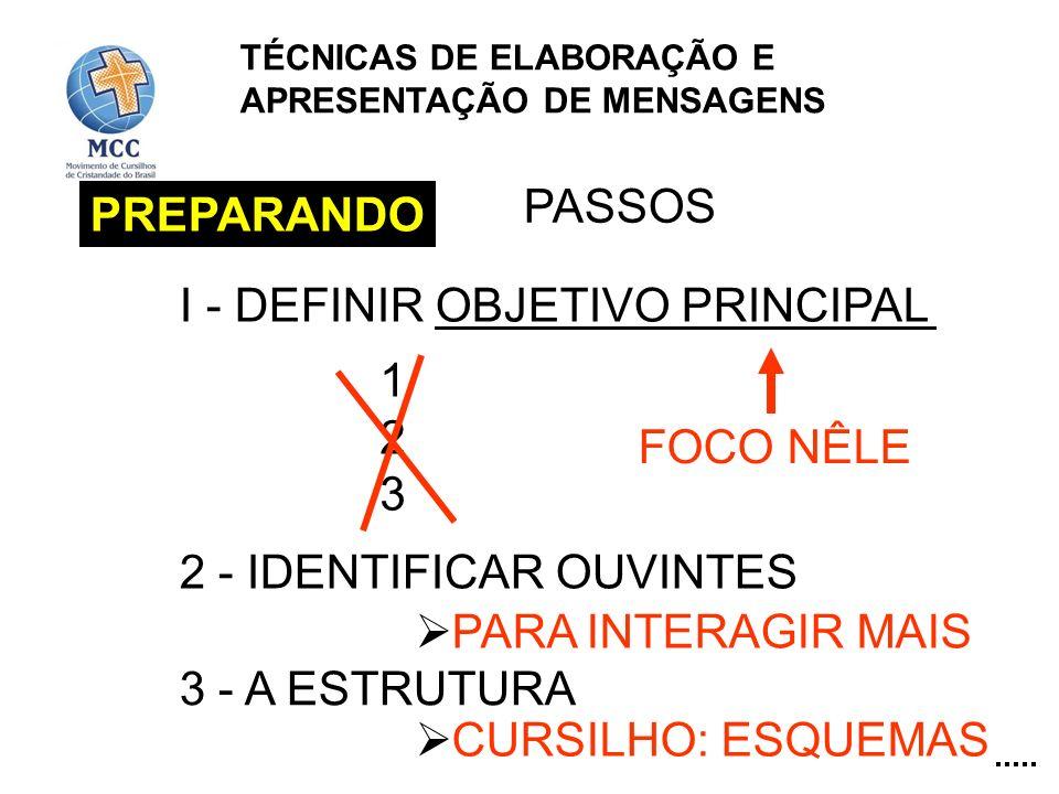 I - DEFINIR OBJETIVO PRINCIPAL