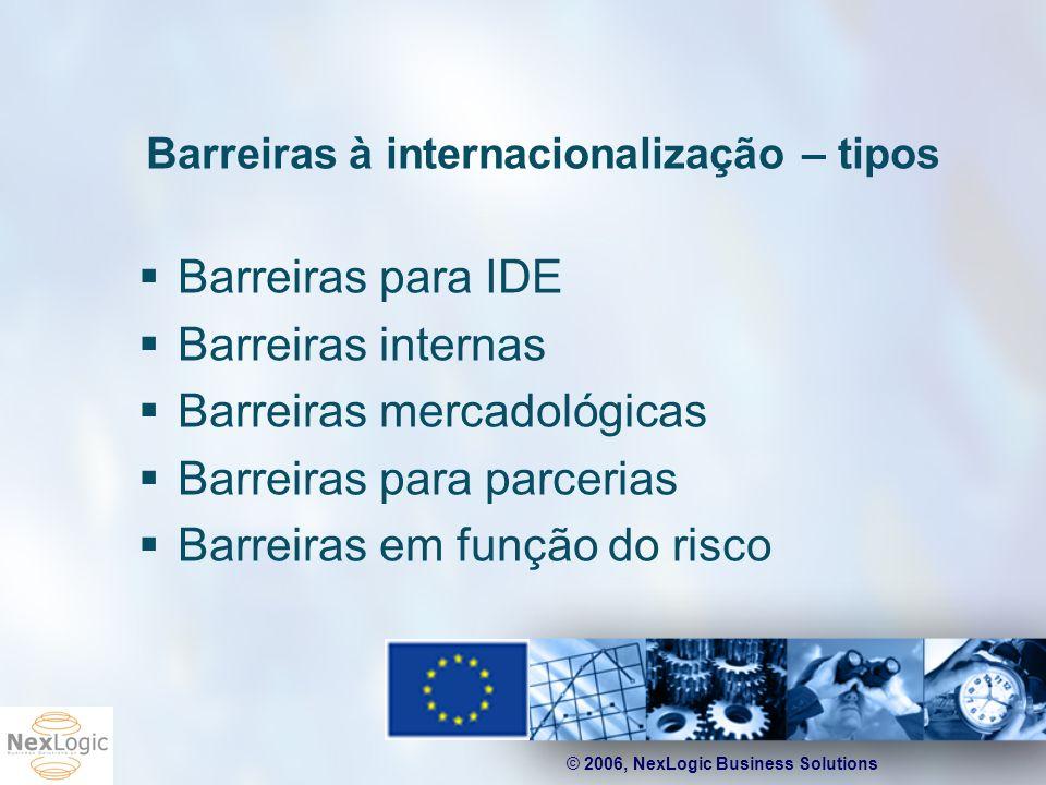Barreiras à internacionalização – tipos