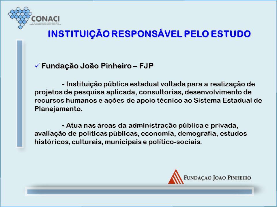 INSTITUIÇÃO RESPONSÁVEL PELO ESTUDO