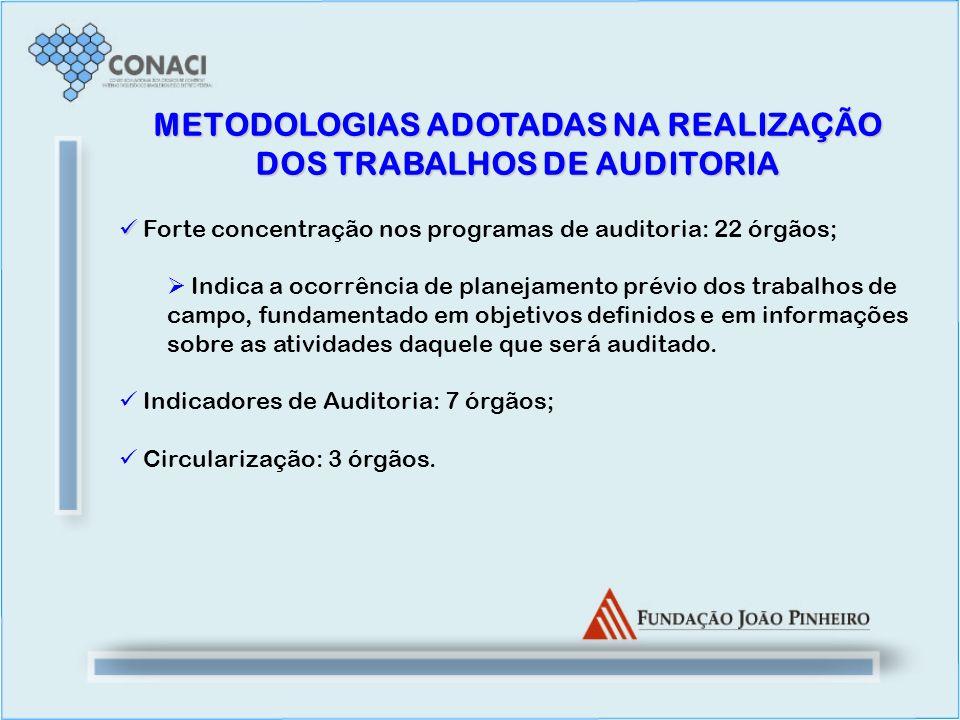 METODOLOGIAS ADOTADAS NA REALIZAÇÃO DOS TRABALHOS DE AUDITORIA