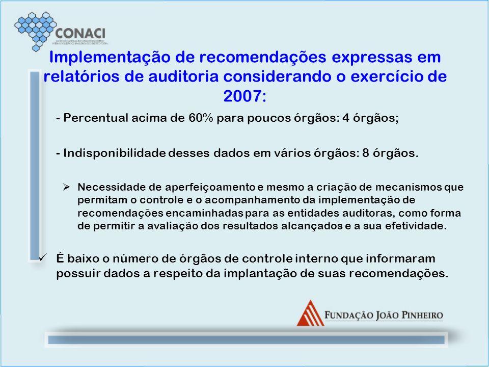 Implementação de recomendações expressas em relatórios de auditoria considerando o exercício de 2007: