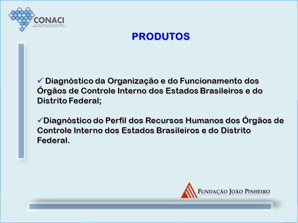 PRODUTOS Diagnóstico da Organização e do Funcionamento dos Órgãos de Controle Interno dos Estados Brasileiros e do Distrito Federal;