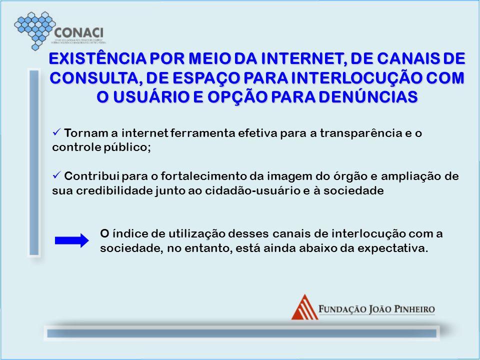 EXISTÊNCIA POR MEIO DA INTERNET, DE CANAIS DE CONSULTA, DE ESPAÇO PARA INTERLOCUÇÃO COM O USUÁRIO E OPÇÃO PARA DENÚNCIAS