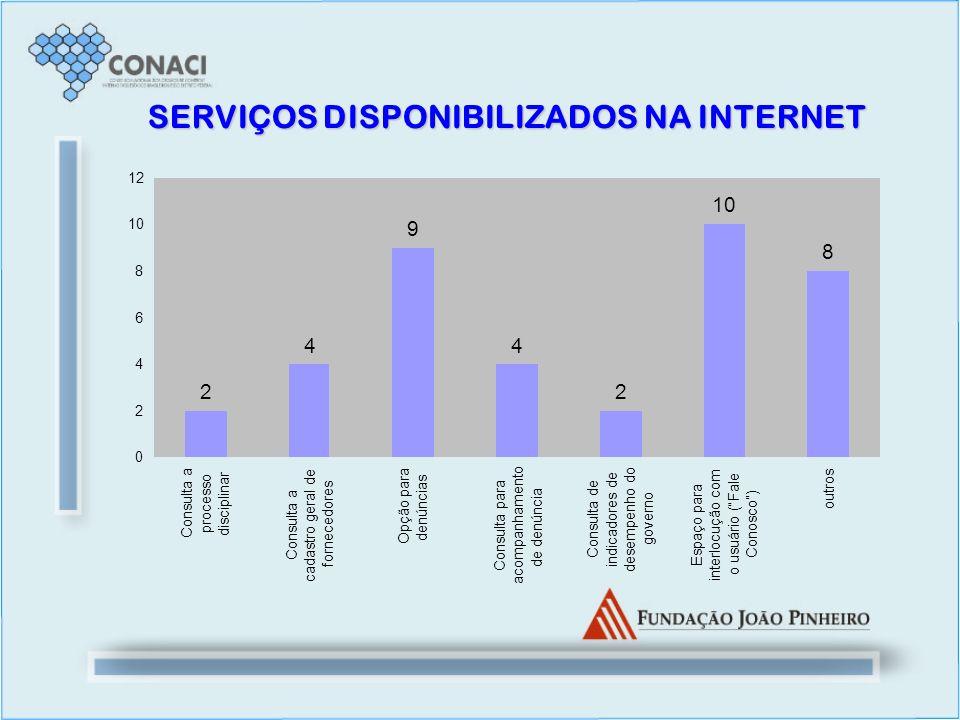 SERVIÇOS DISPONIBILIZADOS NA INTERNET