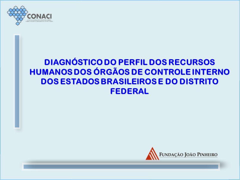 DIAGNÓSTICO DO PERFIL DOS RECURSOS HUMANOS DOS ÓRGÃOS DE CONTROLE INTERNO DOS ESTADOS BRASILEIROS E DO DISTRITO FEDERAL