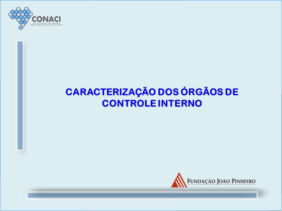 CARACTERIZAÇÃO DOS ÓRGÃOS DE CONTROLE INTERNO