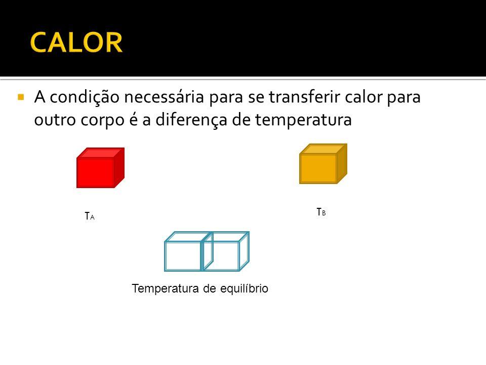 CALOR A condição necessária para se transferir calor para outro corpo é a diferença de temperatura.