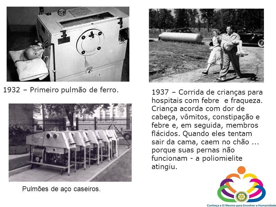 1932 – Primeiro pulmão de ferro.