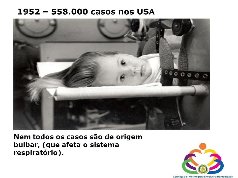 1952 – 558.000 casos nos USANem todos os casos são de origem bulbar, (que afeta o sistema respiratório).