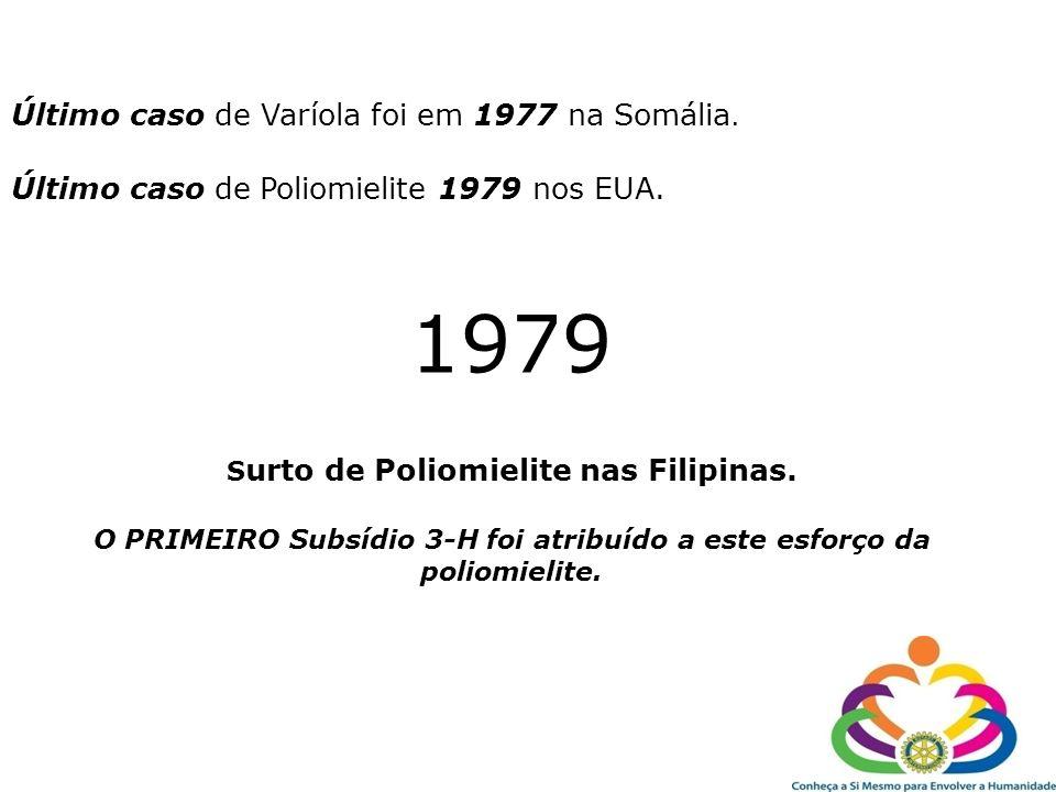 1979 Último caso de Varíola foi em 1977 na Somália.
