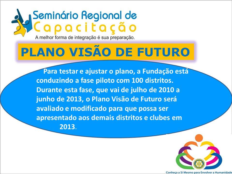 PLANO VISÃO DE FUTURO
