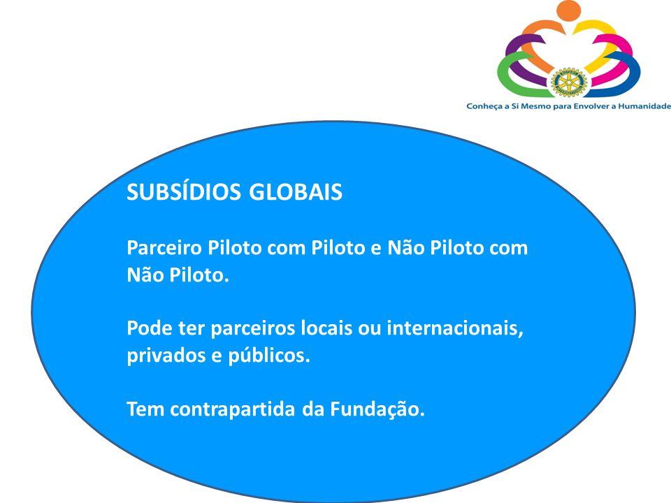 SUBSÍDIOS GLOBAIS Parceiro Piloto com Piloto e Não Piloto com Não Piloto. Pode ter parceiros locais ou internacionais, privados e públicos.