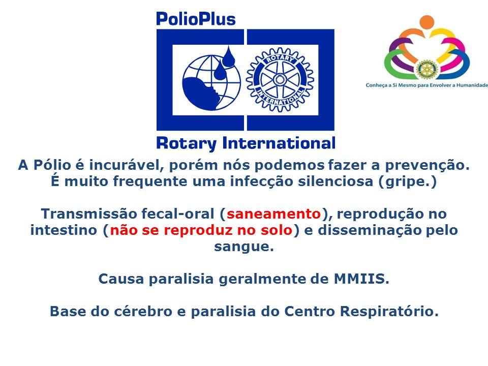 A Pólio é incurável, porém nós podemos fazer a prevenção.