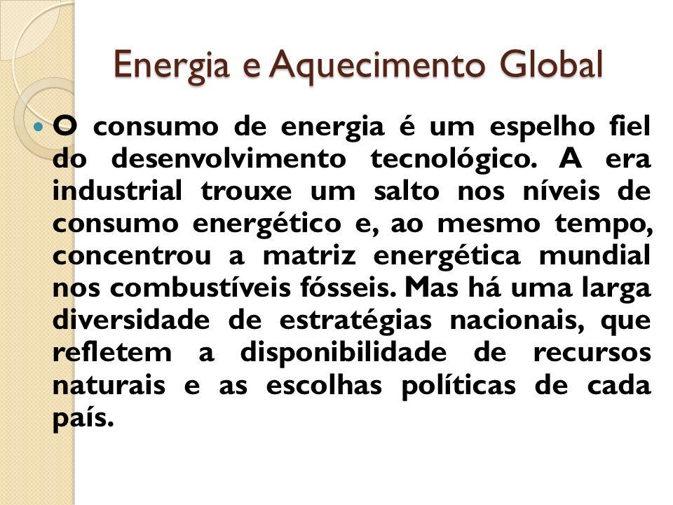 Energia e Aquecimento Global