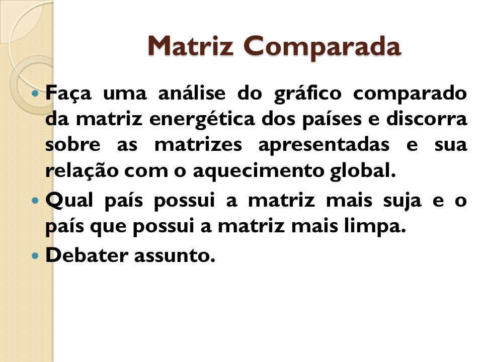 Matriz Comparada