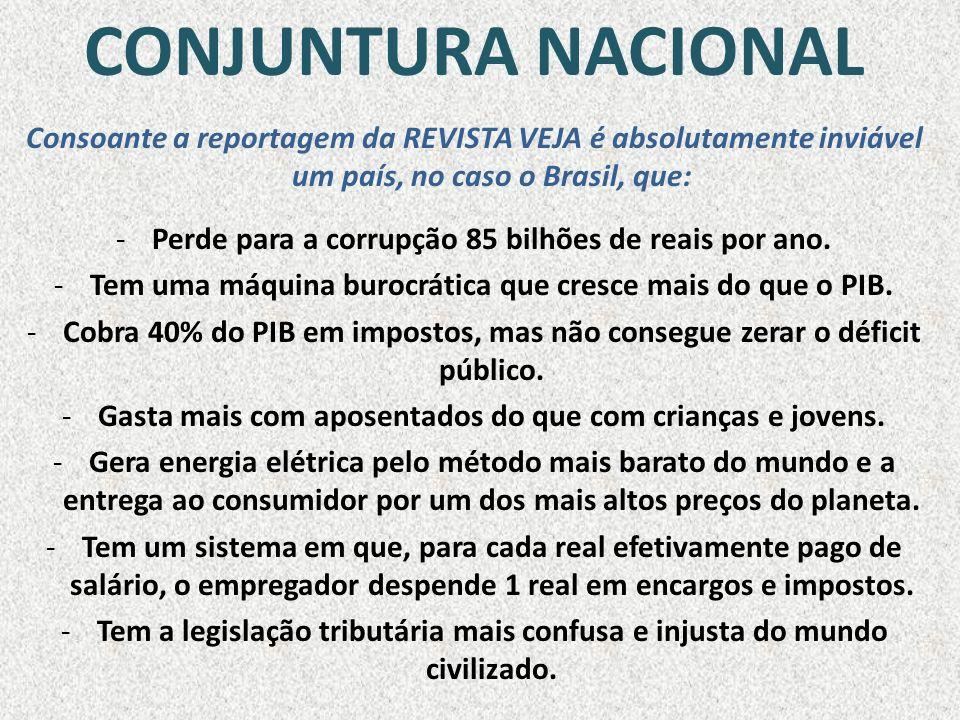 CONJUNTURA NACIONAL Consoante a reportagem da REVISTA VEJA é absolutamente inviável um país, no caso o Brasil, que: