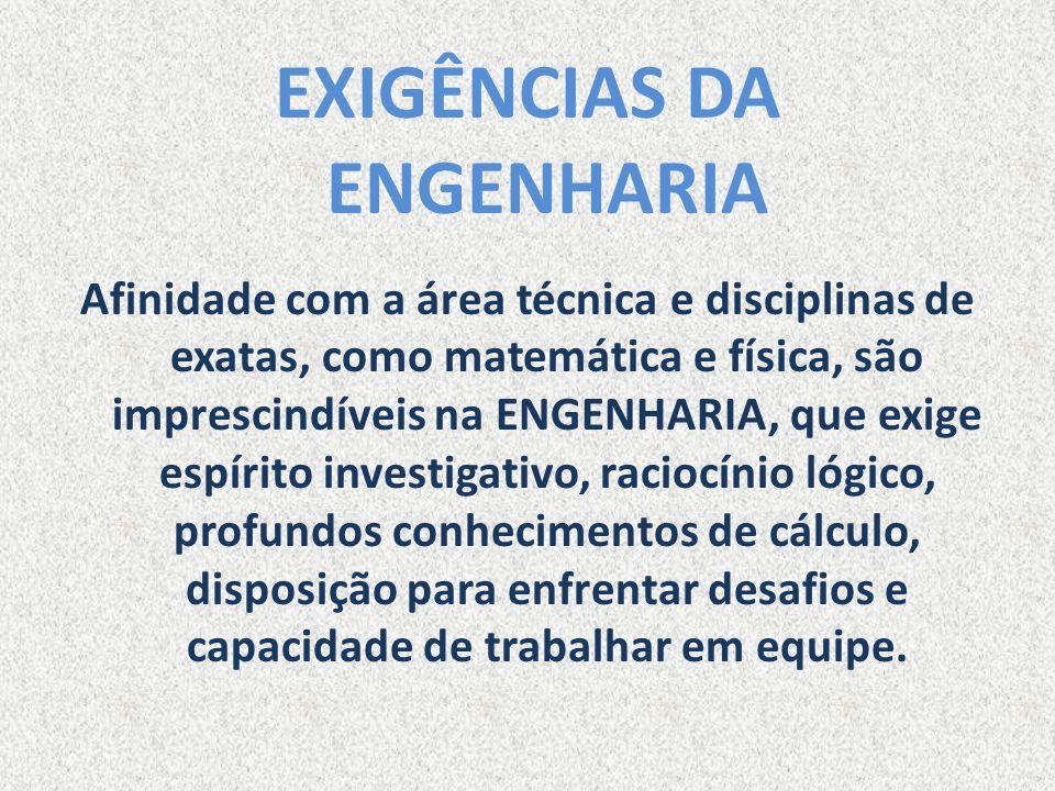 EXIGÊNCIAS DA ENGENHARIA