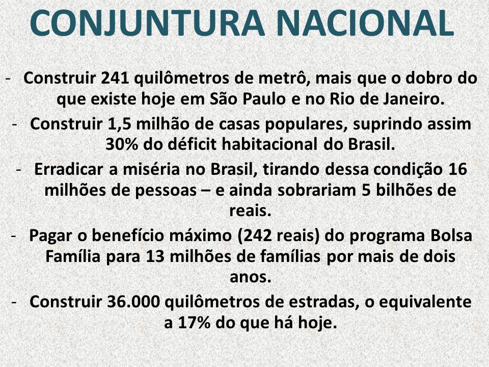 CONJUNTURA NACIONAL Construir 241 quilômetros de metrô, mais que o dobro do que existe hoje em São Paulo e no Rio de Janeiro.