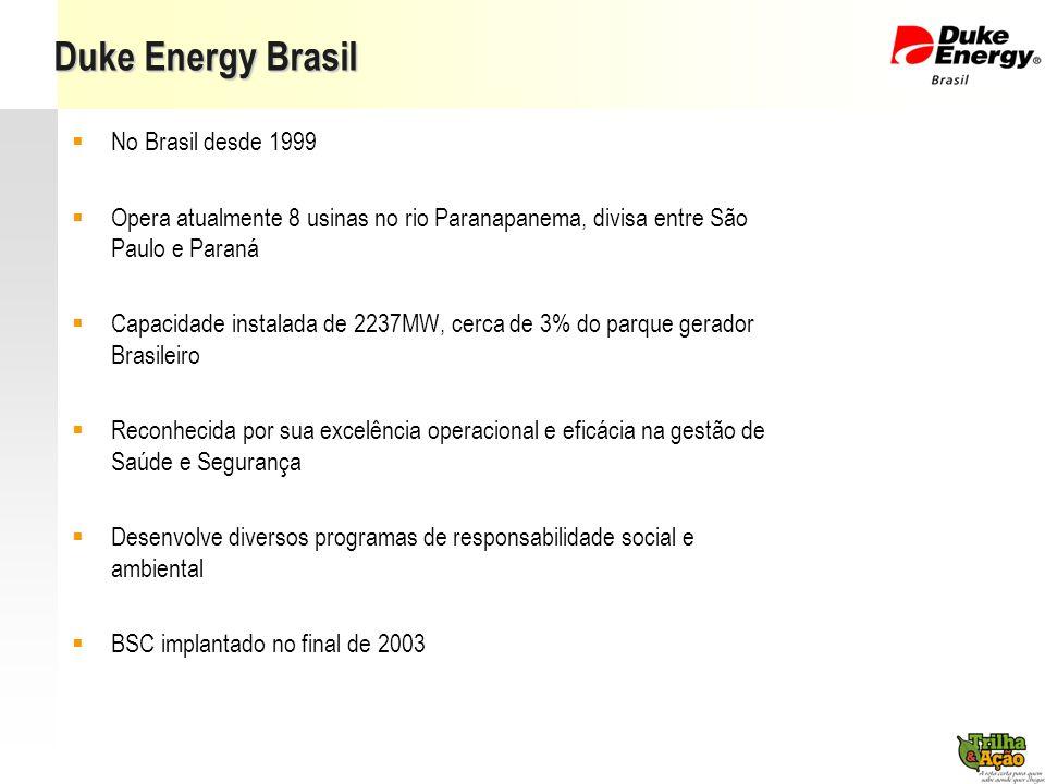 Duke Energy Brasil No Brasil desde 1999