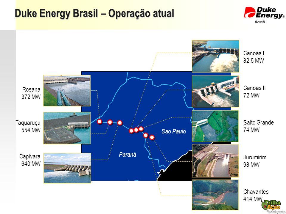 Duke Energy Brasil – Operação atual